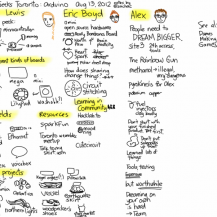 Sketchnotes from Adventures in Arduino